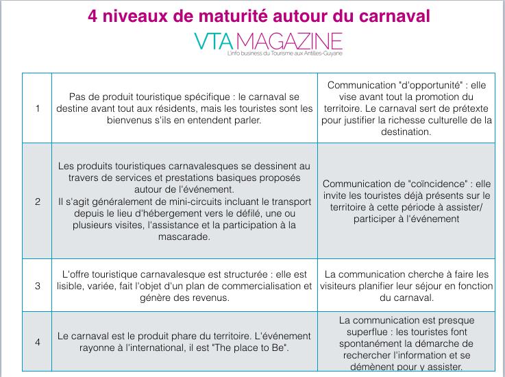 carnaval-tourisme-antilles