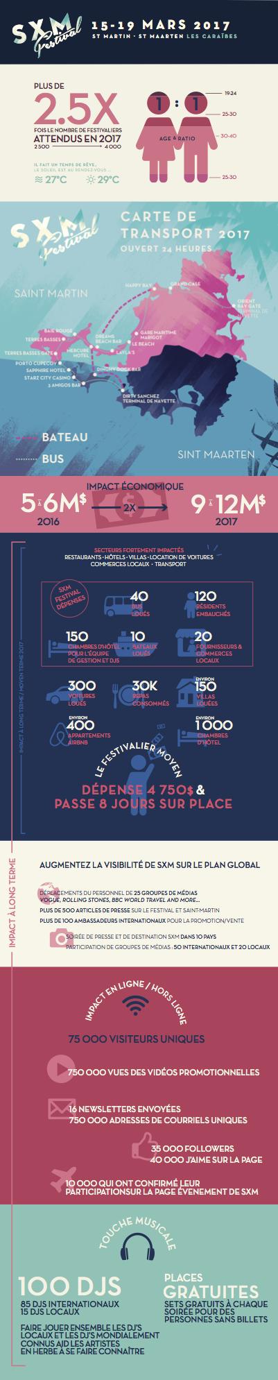 sx-infographics-v2-FR