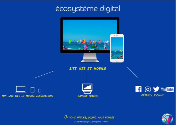 yole-martinique-ecosysteme-digital