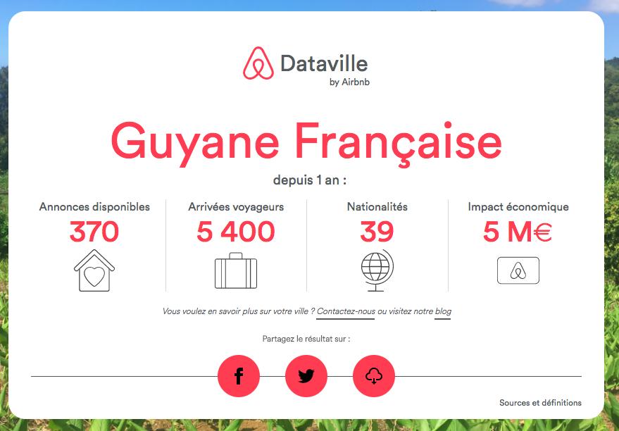 airbnb-dataville-guyane