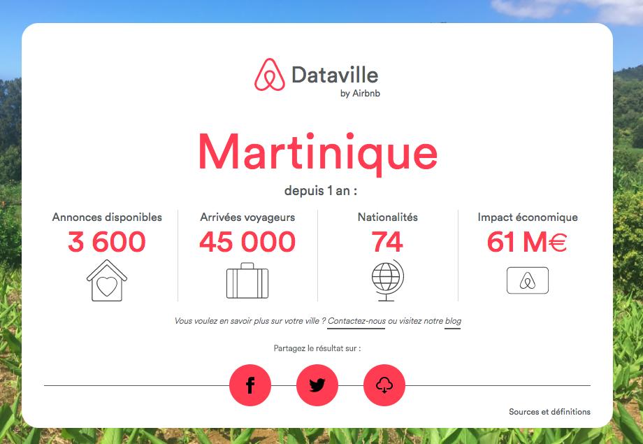 airbnb-martinique-retombees