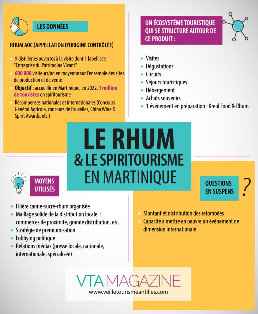 spiritourisme-martinique